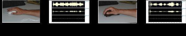 EMG SIGNALS בשימוש בעכבר טופ קומרס